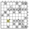 反省会(190411) ~破竹の6連勝~
