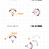 iOS で SceneKit を試す(Swift 3) その55 - SCNNode の Pivot(原点)を変更する