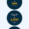 Accor Hotels 春季キャンペーン開催!LeClub 6000ptsゲットよ