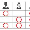 【図解化】KubernetesのRBACについてわかりやすく整理します