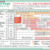予防接種~ヒブ・小児肺炎球菌・ロタ~(生後72日目)