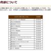 クックパッド(2193)企業分析②