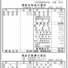 日本製紙クレシア株式会社 第56期決算公告