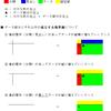 「行ひな形の左上」、「データ部分の左上」についての図解