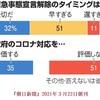 コロナ禍のせいで1年延期になっている2020東京オリンピックを開催しなければならないまともな事情などありえない日本が,どうしてこの真夏(それも猛暑・酷暑)の時期に開催したいのかその理由がみつからない