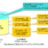 KickStartその2(ks.cfg設定ファイルの説明)