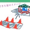 淑徳小学校 淑徳アルファ カズトロジー 授業レポート(2020年7月28日)