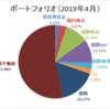 【資産運用】ポートフォリオ更新(2019年4月末時点)