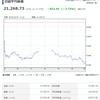 【-822円】2018年10月25日 日経平均株価【TOPIXは2017年9月8日以来】