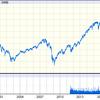 投資強者への道、出直し編(9)納得できる投資利回りは?