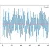 [統計] 信頼区間とは何か
