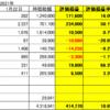 21年1月22日 日本株 米国株状況
