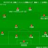 【ACL決勝トーナメント1回戦1stレグ】広州恒大 1 - 0 鹿島 アウエーゴール持ち帰れず...1点のビハインドで2ndレグへ