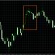 値動き必至のFOMCを逃すな!9月4週目の経済指標と狙い目