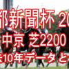【京都新聞杯 2021】過去10年データと予想