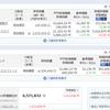 ただの今週のリスク資産状況(H31.3.17)含み益が久々に30万円を超えました。もう特に一喜一憂しませんよの件