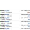 【 5月 21日 】FX自動売買記録:ユーロドル