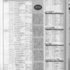 ゲーメスト全一91 :1994年5月30日・6月15日号