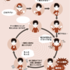 「黒い森見登美彦」としての佐川恭一 ── 名もなき男たちの肖像