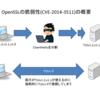 OpenSSLの脆弱性(CVE-2014-3511)でTLSプロトコルの基礎を学ぶ