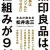 KADOKAWAの電子書籍がセールなのでいっぱい買おうかと。