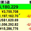251万円減】投資状況 2021年8月第3週