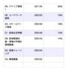2020/07/01(水)
