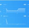 Twitterフォロワー数などをグラフで分析できるサービス3選