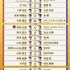 【K-1選手入場曲まとめ】2021/7/17(土) K-1 WORLD GP 2021 JAPAN ~K-1ライト級タイトルマッチ~ 福岡国際センター大会