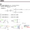 電験対策 学習アウトプット第19弾 電磁誘導2
