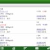 【ソニックベガ】僅差の2着 高千穂特別(2勝クラス)