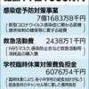 相模原市 コロナ対策に11億円 4月補正予算 可決
