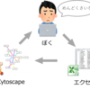 ネットワーク可視化ツール「Cytoscape」を自動操作して楽する話—PowerShellでCyREST-APIを叩く—