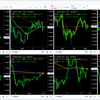 【FX短期売買戦略】ユーロドル、ドル円エントリー戦略_2019.10.09