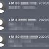 Macのメッセージで宛先が電話番号表記になった場合の対処方法