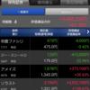 明豊ファシリティワークスを1100株買い増し