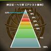 【パズドラ】 1%は届きませぇん(>_<)