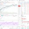 アメリカ株は暴落継続・・・この先どうなるのか?