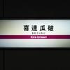 谷町線喜連瓜破駅は何故こんな名前になったのかの話