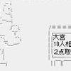 大宮、年に1回の熊谷スタジアム。川崎と激闘
