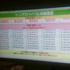 WS:BCF2017名古屋(8/19)