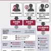 台湾のコロナウイルス対応について②