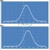 バーサスの設定別 期待枚数とグラフ(机上計算値)