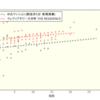 【クレヴィアタワー大井町 THE RESIDENCE】新築価格の分析