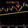 仮想通貨トレードのやり方やコツ・注意点について徹底解説