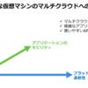ハイブリッドクラウド環境で必要になるアプリケーションのライフサイクル管理[第二弾]~Nutanix Calmの紹介~