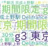 パン屋かわら版(4月7日号)「Retro」「ぱん工房本部」「パンビュセス」