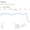 神戸製鋼の株は買いか?