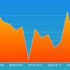 12月第3週の取引結果 実損:ー37,248円&含み益減ー170万くらい