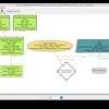 OAuth2 のフローを Alloy Analyzer でモデリングする